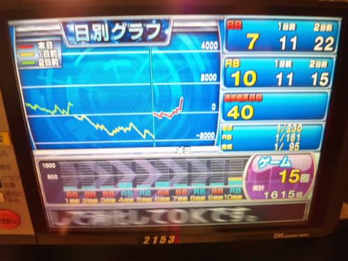 SH3D3201